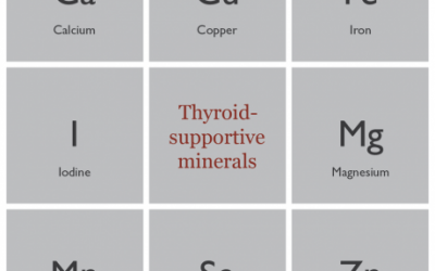 Quali minerali influenzano la tiroide?