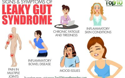 LEAKY GUT E BENESSERE